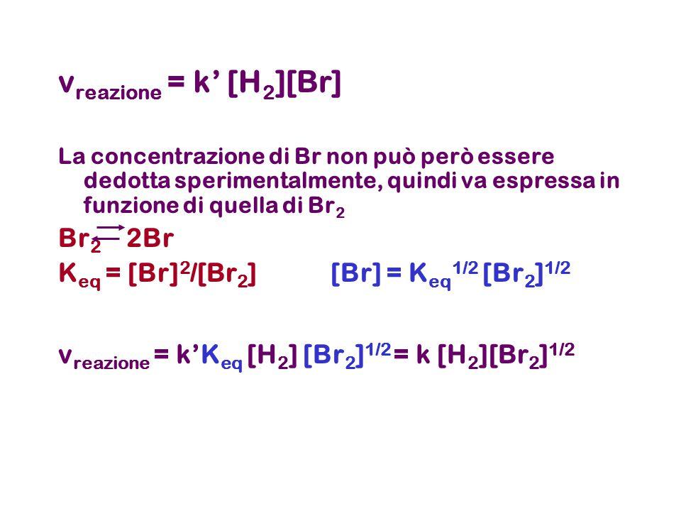 vreazione = k' [H2][Br] Br2 2Br